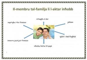 Il-Membru tal-Familja li l-Aktar Inhobb