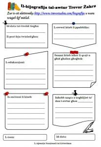 Bijografija trevor zahra