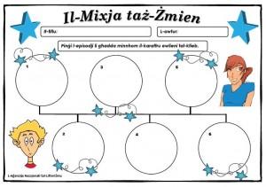 Mixja taz-zmien 2