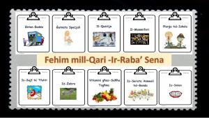 Fehim mill-qari 4